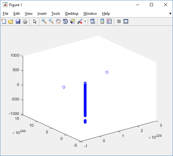 Working with PhysiCell MultiCellDS digital snapshots in Matlab